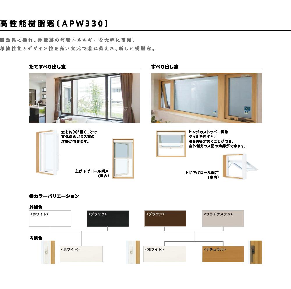 高性能樹脂窓〔APW330〕